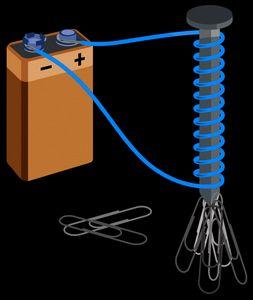 Закон электромагнитной индукции Фарадея в физике