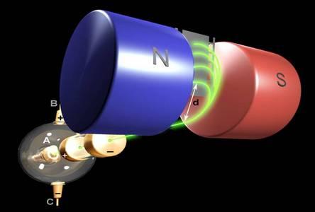 Масс-спектрограф в физике