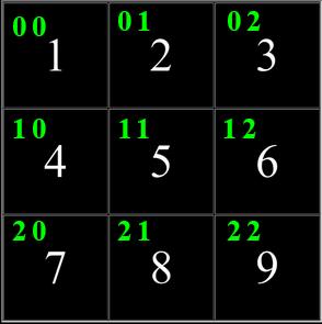 Создание матриц или многомерных массивов на языке Java